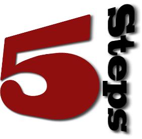 Custom audiences - 5 stappen